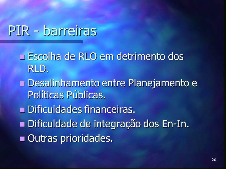 20 PIR - barreiras Escolha de RLO em detrimento dos RLD. Escolha de RLO em detrimento dos RLD. Desalinhamento entre Planejamento e Políticas Públicas.