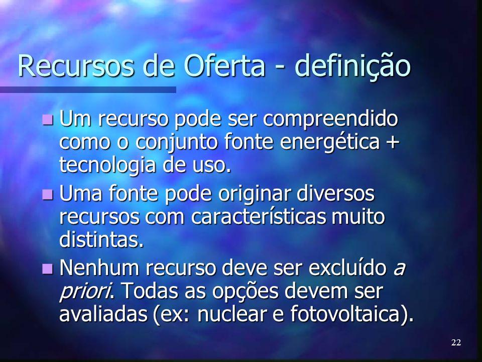 22 Recursos de Oferta - definição Um recurso pode ser compreendido como o conjunto fonte energética + tecnologia de uso. Um recurso pode ser compreend