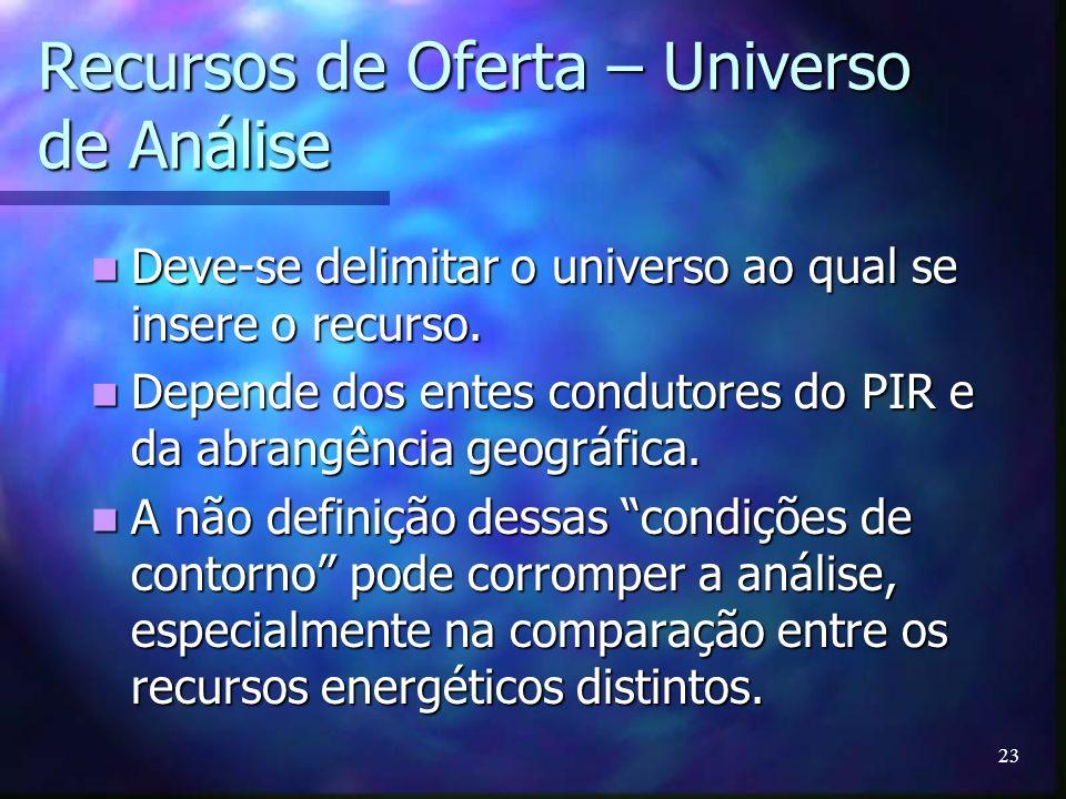 23 Recursos de Oferta – Universo de Análise Deve-se delimitar o universo ao qual se insere o recurso. Deve-se delimitar o universo ao qual se insere o