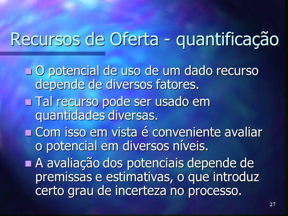 27 Recursos de Oferta - quantificação O potencial de uso de um dado recurso depende de diversos fatores. O potencial de uso de um dado recurso depende