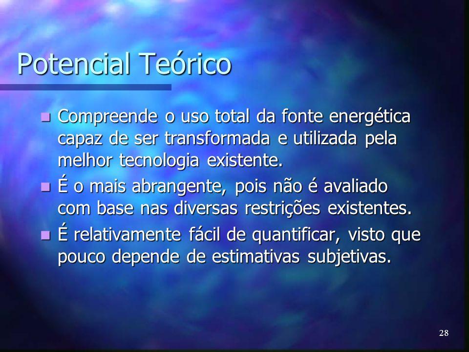 28 Potencial Teórico Compreende o uso total da fonte energética capaz de ser transformada e utilizada pela melhor tecnologia existente. Compreende o u