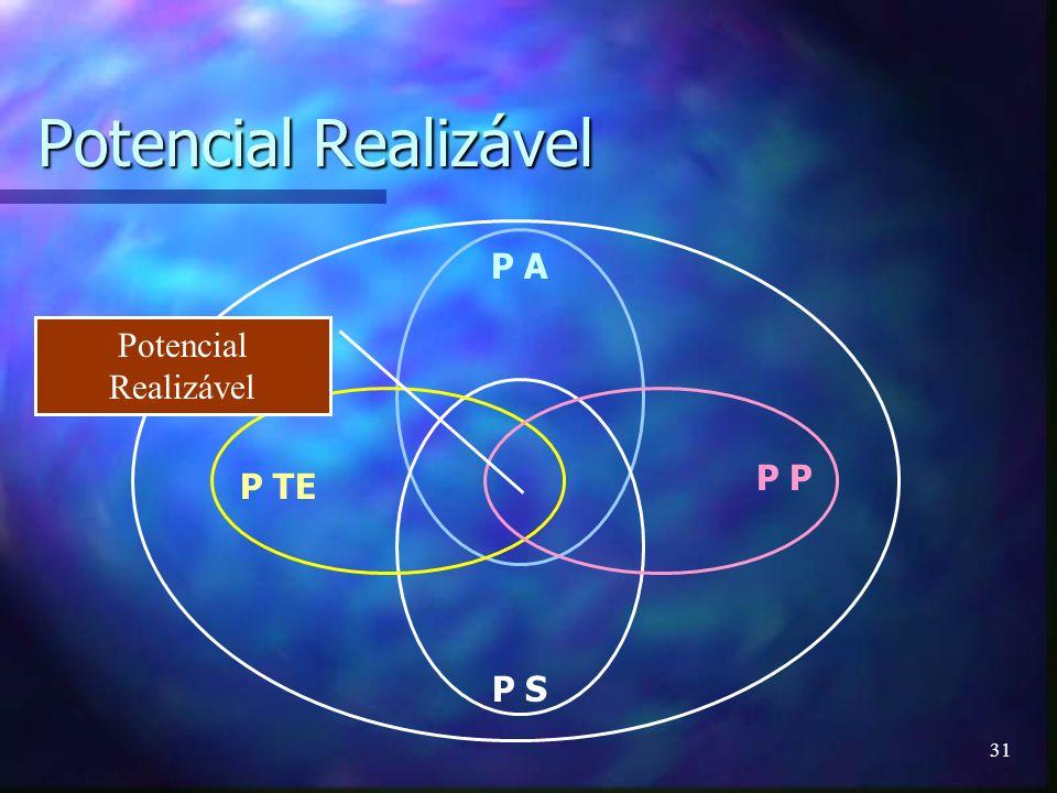 31 Potencial Realizável P TE P A P P S Potencial Realizável