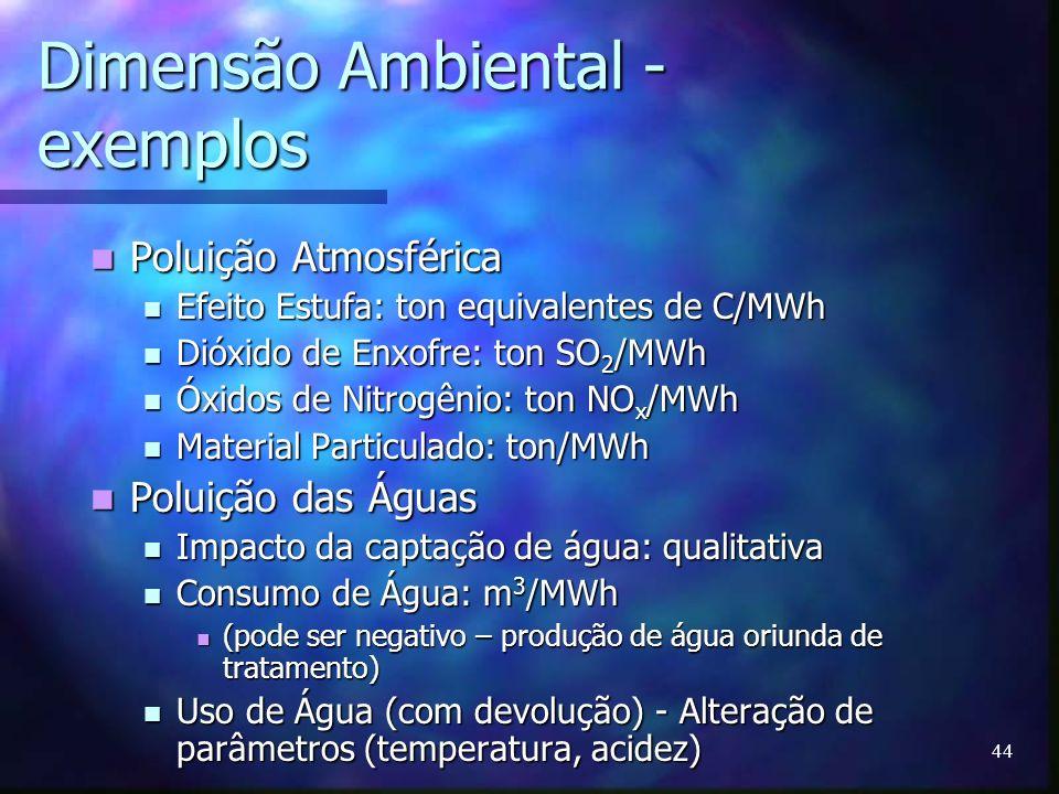 44 Dimensão Ambiental - exemplos Poluição Atmosférica Poluição Atmosférica Efeito Estufa: ton equivalentes de C/MWh Efeito Estufa: ton equivalentes de