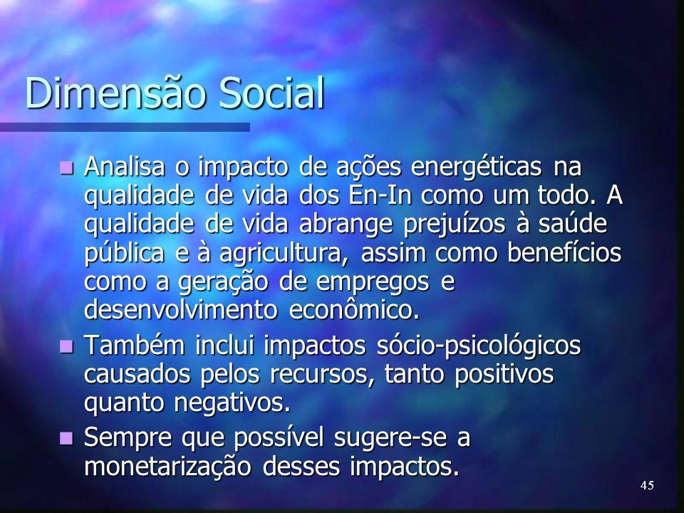 45 Dimensão Social Analisa o impacto de ações energéticas na qualidade de vida dos En-In como um todo. A qualidade de vida abrange prejuízos à saúde p