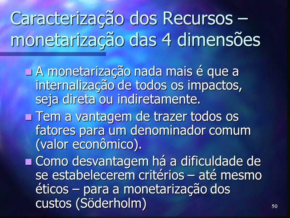 50 Caracterização dos Recursos – monetarização das 4 dimensões A monetarização nada mais é que a internalização de todos os impactos, seja direta ou i