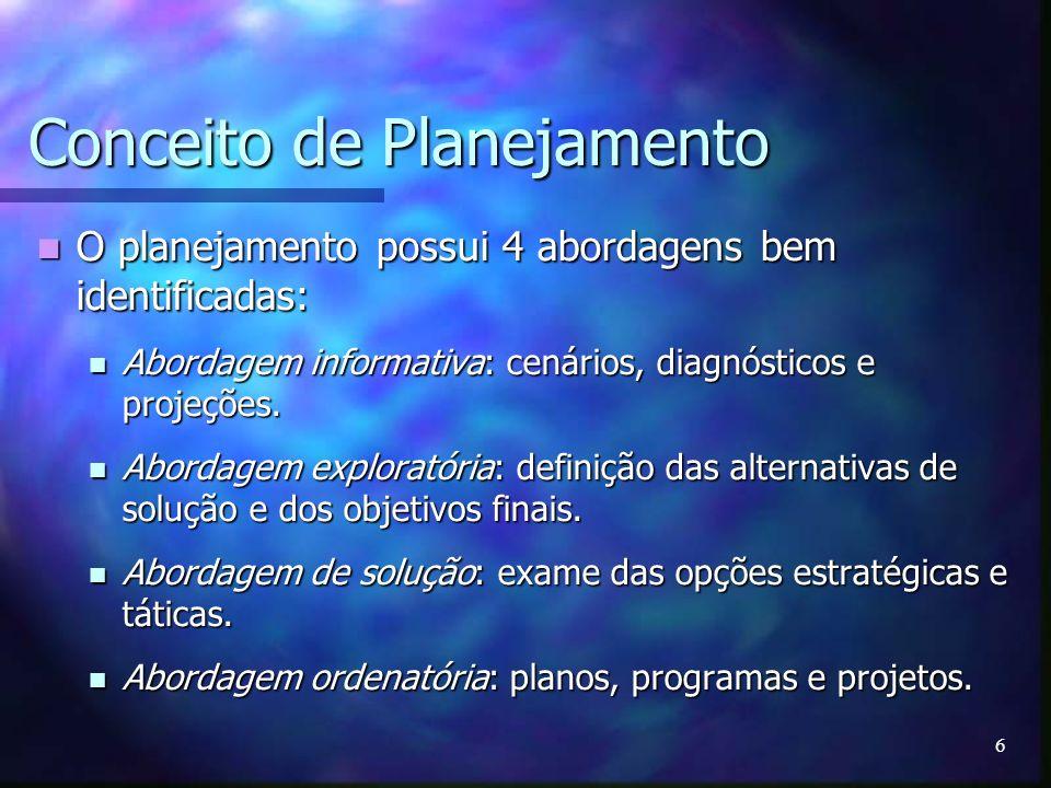 6 Conceito de Planejamento O planejamento possui 4 abordagens bem identificadas: O planejamento possui 4 abordagens bem identificadas: Abordagem infor