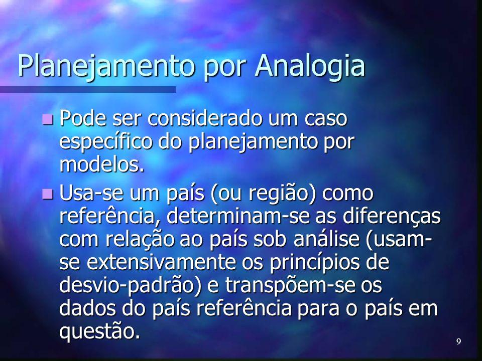 9 Planejamento por Analogia Pode ser considerado um caso específico do planejamento por modelos. Pode ser considerado um caso específico do planejamen