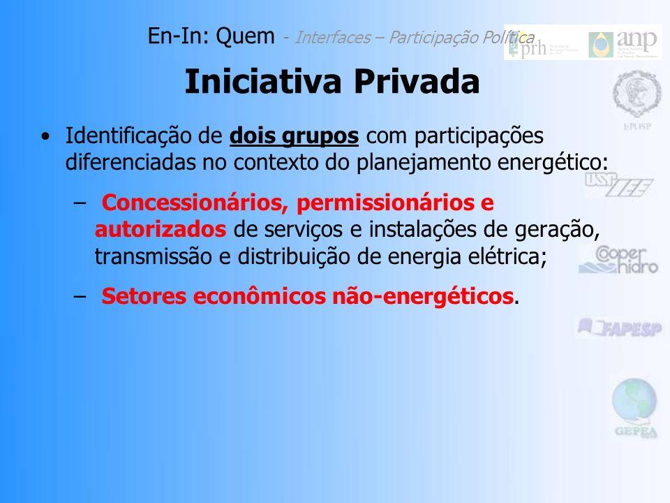 10 Regulação ambiental: dever constitucional de assegurar meio ambiente saudável: –Princípio da Preucação; –Restrições à localização, forma e operação