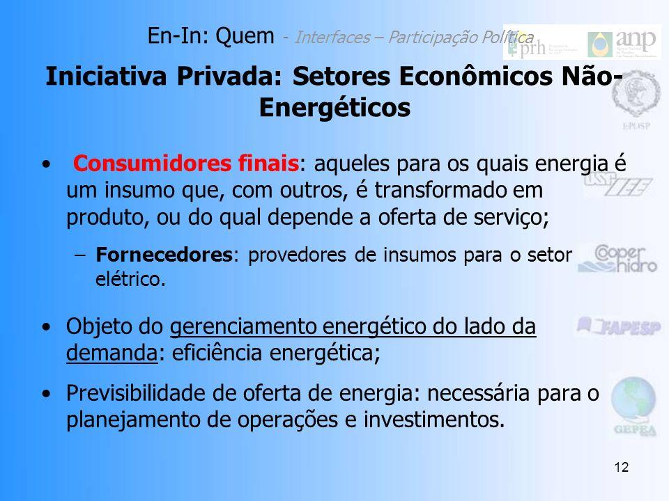 Identificação de dois grupos com participações diferenciadas no contexto do planejamento energético: – Concessionários, permissionários e autorizados