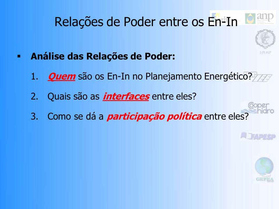 Relações de Poder entre os En-In Análise das Relações de Poder: 1.