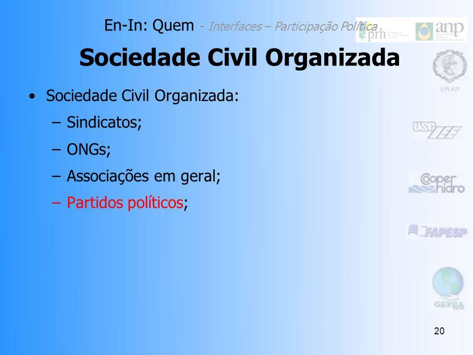 20 Sociedade Civil Organizada: –Sindicatos; –ONGs; –Associações em geral; –Partidos políticos; Sociedade Civil Organizada En-In: Quem - Interfaces – Participação Política