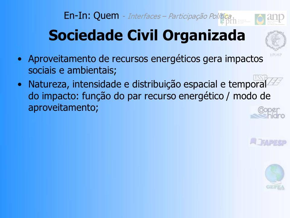 20 Sociedade Civil Organizada: –Sindicatos; –ONGs; –Associações em geral; –Partidos políticos; Sociedade Civil Organizada En-In: Quem - Interfaces – P