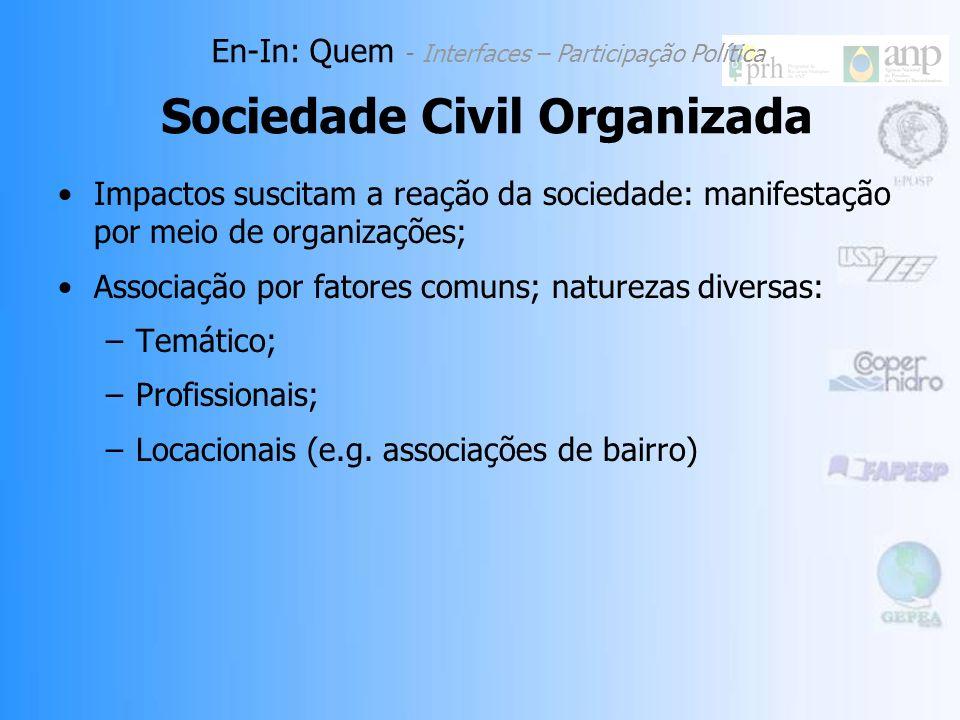 Impactos suscitam a reação da sociedade: manifestação por meio de organizações; Associação por fatores comuns; naturezas diversas: –Temático; –Profissionais; –Locacionais (e.g.