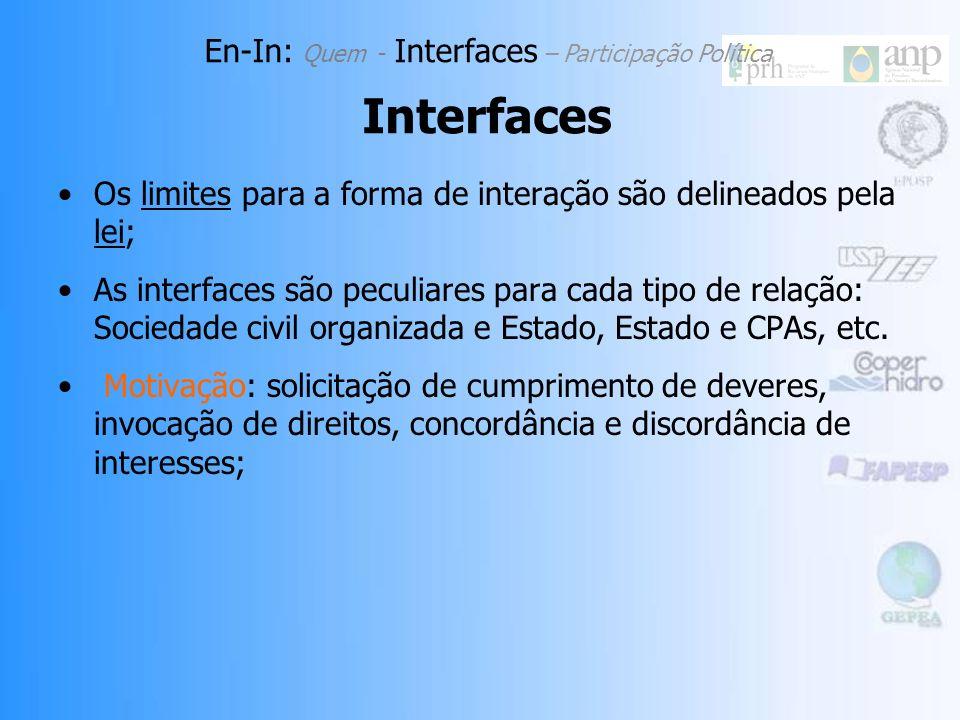 Interfaces Os limites para a forma de interação são delineados pela lei; As interfaces são peculiares para cada tipo de relação: Sociedade civil organizada e Estado, Estado e CPAs, etc.