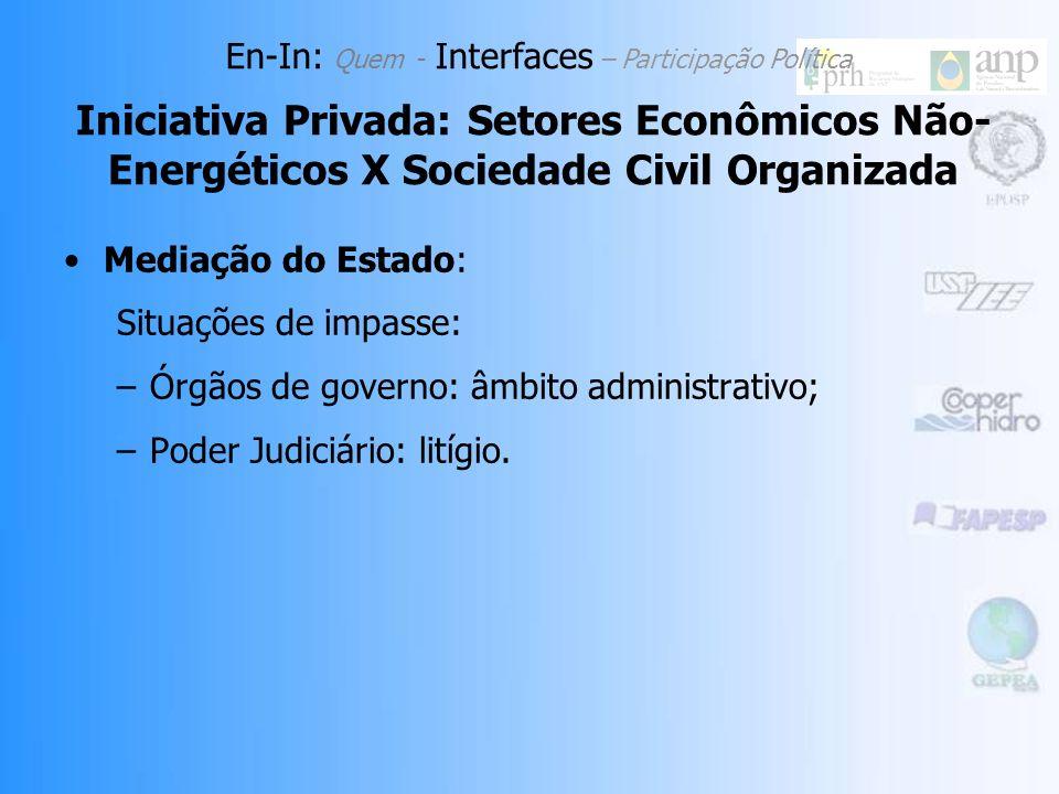 Mediação do Estado: Situações de impasse: –Órgãos de governo: âmbito administrativo; –Poder Judiciário: litígio.