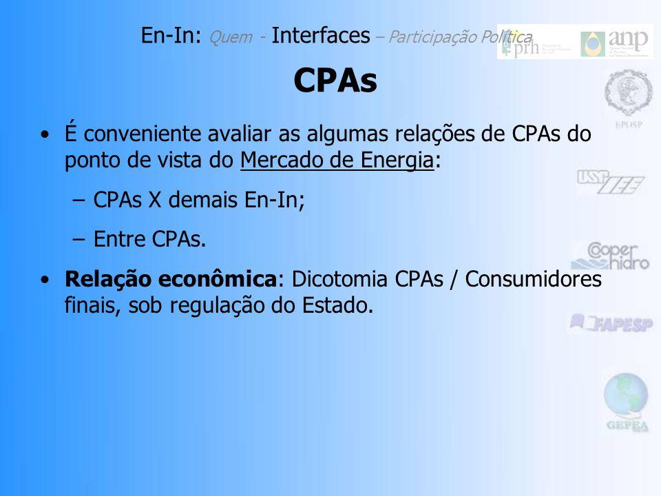 É conveniente avaliar as algumas relações de CPAs do ponto de vista do Mercado de Energia: –CPAs X demais En-In; –Entre CPAs.
