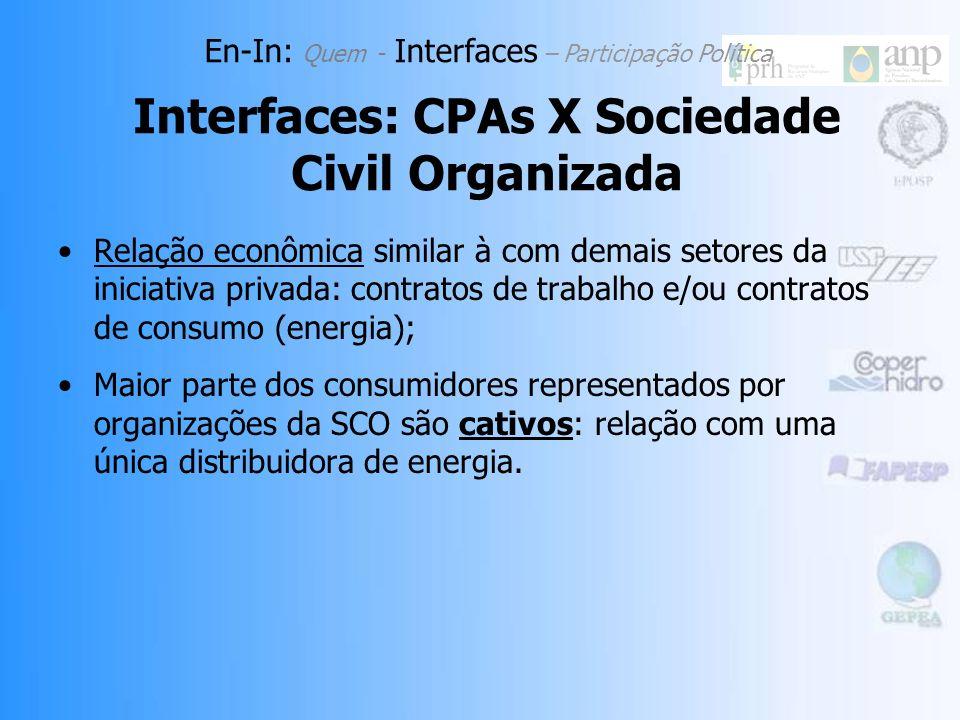 Relação econômica similar à com demais setores da iniciativa privada: contratos de trabalho e/ou contratos de consumo (energia); Maior parte dos consumidores representados por organizações da SCO são cativos: relação com uma única distribuidora de energia.