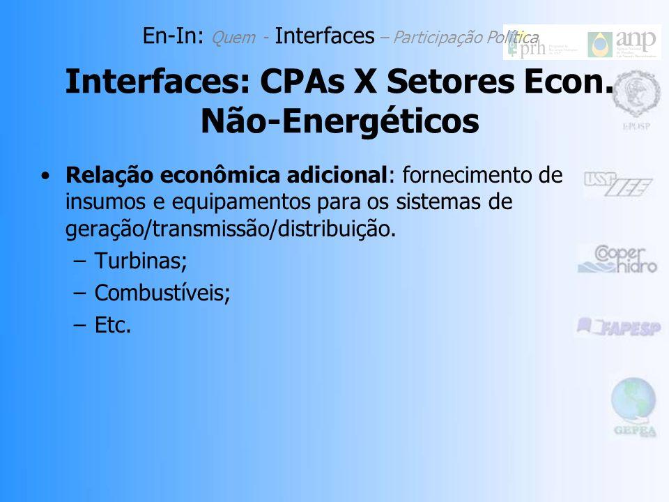 Relação econômica adicional: fornecimento de insumos e equipamentos para os sistemas de geração/transmissão/distribuição.