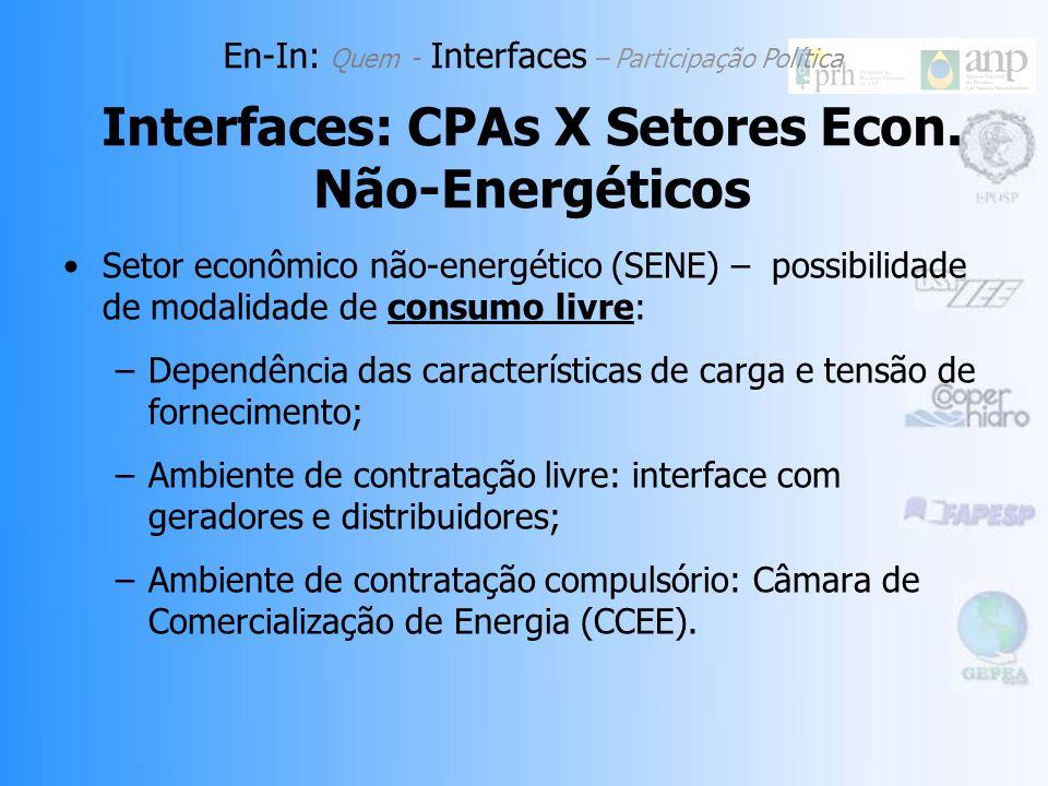 Relação econômica adicional: fornecimento de insumos e equipamentos para os sistemas de geração/transmissão/distribuição. –Turbinas; –Combustíveis; –E