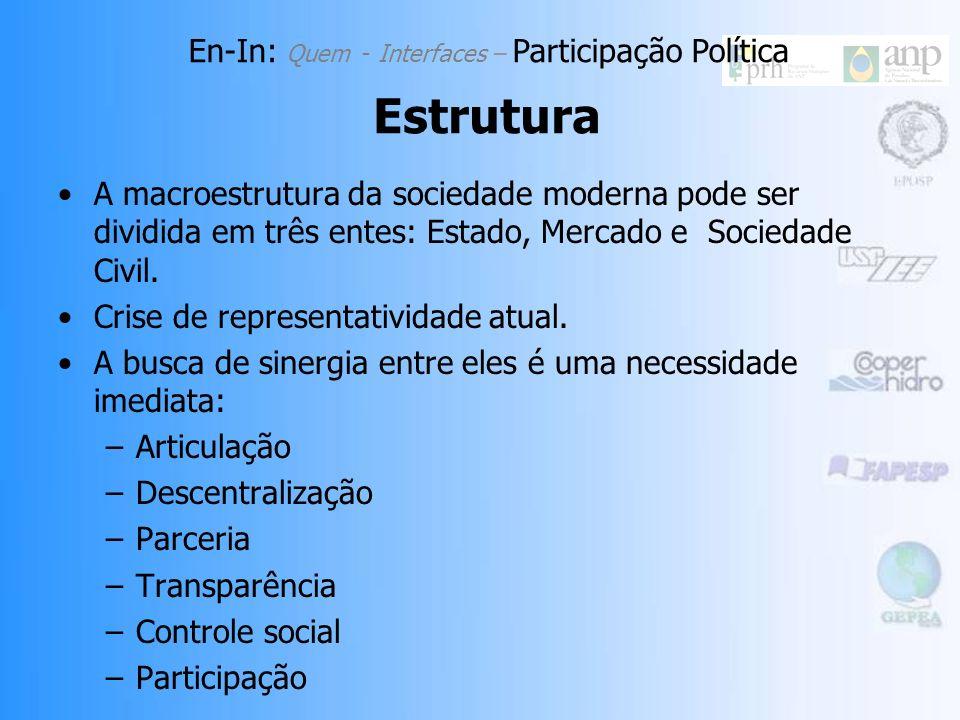 A macroestrutura da sociedade moderna pode ser dividida em três entes: Estado, Mercado e Sociedade Civil.