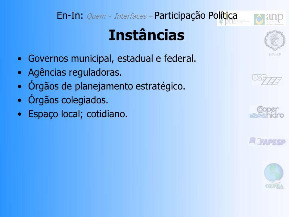 Governos municipal, estadual e federal.Agências reguladoras.
