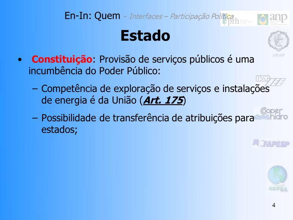 4 Constituição: Provisão de serviços públicos é uma incumbência do Poder Público: –Competência de exploração de serviços e instalações de energia é da União (Art.