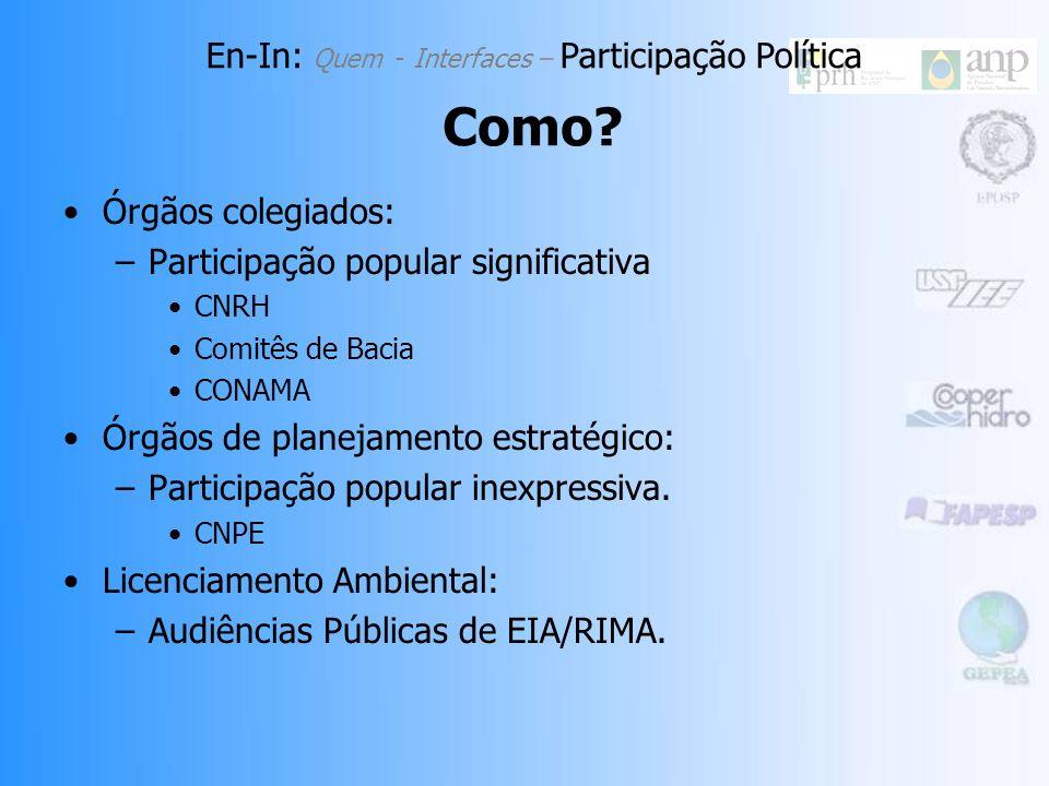 Órgãos colegiados: –Participação popular significativa CNRH Comitês de Bacia CONAMA Órgãos de planejamento estratégico: –Participação popular inexpressiva.