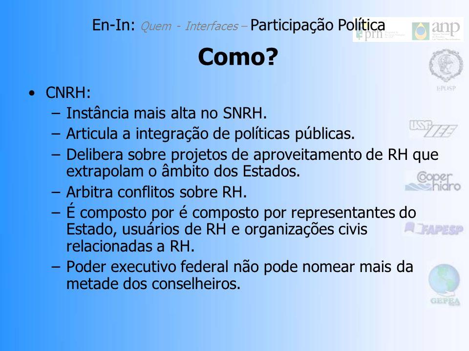 Órgãos colegiados: –Participação popular significativa CNRH Comitês de Bacia CONAMA Órgãos de planejamento estratégico: –Participação popular inexpres