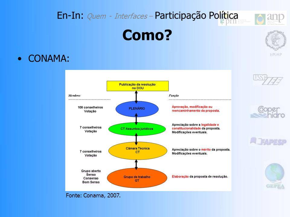 CONAMA: –É um colegiado representativo de cinco setores: órgãos federais, estaduais e municipais, setor empresarial e sociedade civil. –Estabelece nor