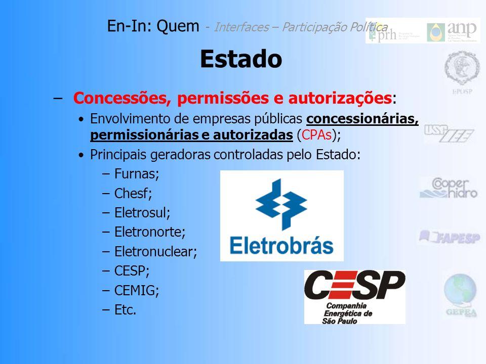 4 Constituição: Provisão de serviços públicos é uma incumbência do Poder Público: –Competência de exploração de serviços e instalações de energia é da