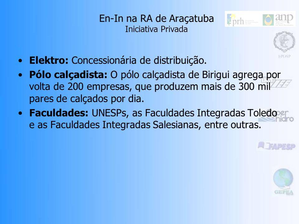 En-In na RA de Araçatuba Iniciativa Privada Gas Brasiliano: Responde pela distribuição e tecnologia de gás natural em toda a área noroeste do Estado d