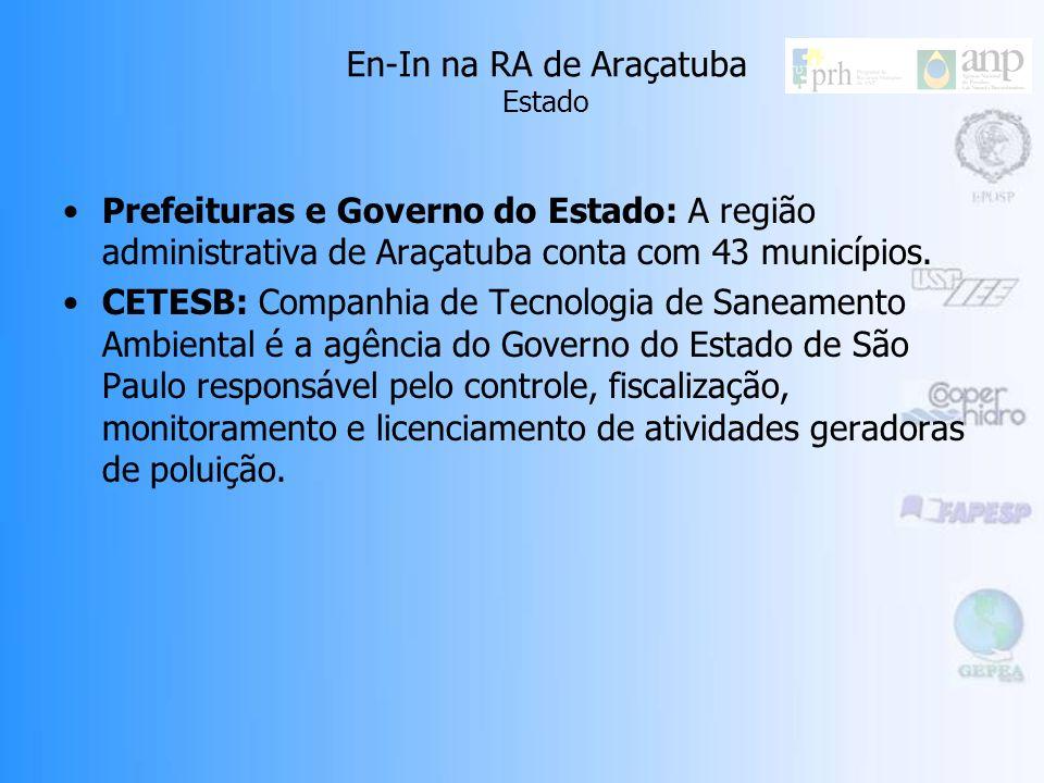 En-In na RA de Araçatuba Estado Prefeituras e Governo do Estado: A região administrativa de Araçatuba conta com 43 municípios.
