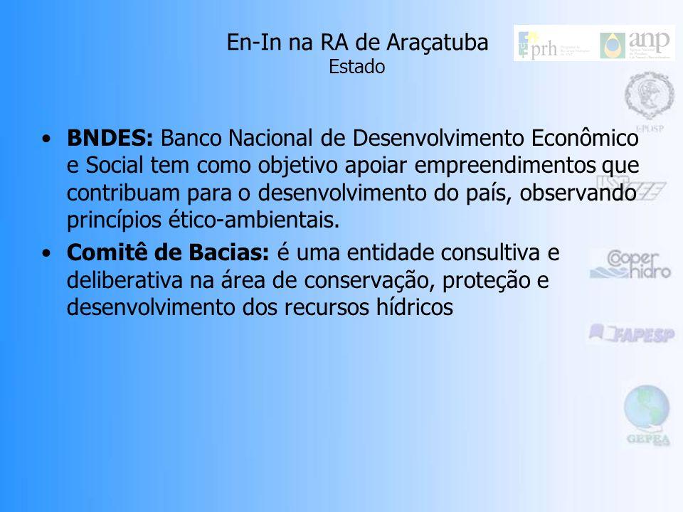 En-In na RA de Araçatuba Estado BNDES: Banco Nacional de Desenvolvimento Econômico e Social tem como objetivo apoiar empreendimentos que contribuam para o desenvolvimento do país, observando princípios ético-ambientais.