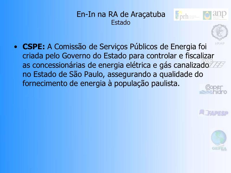 En-In na RA de Araçatuba Estado CSPE: A Comissão de Serviços Públicos de Energia foi criada pelo Governo do Estado para controlar e fiscalizar as concessionárias de energia elétrica e gás canalizado no Estado de São Paulo, assegurando a qualidade do fornecimento de energia à população paulista.