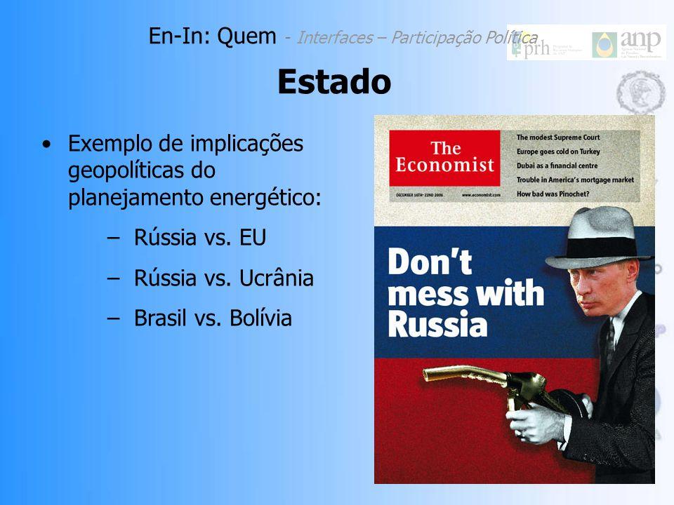 Estado Exemplo de implicações geopolíticas do planejamento energético: –Rússia vs.