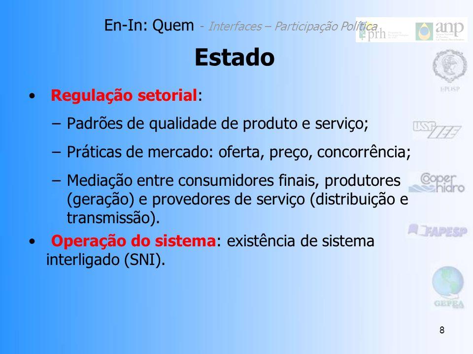 8 Regulação setorial: –Padrões de qualidade de produto e serviço; –Práticas de mercado: oferta, preço, concorrência; –Mediação entre consumidores finais, produtores (geração) e provedores de serviço (distribuição e transmissão).