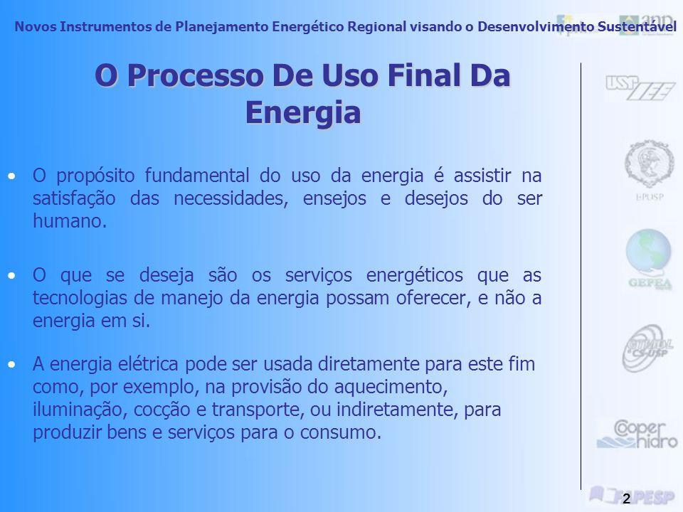 Planejamento Integrado de Recursos Energéticos no Oeste do Estado de São Paulo Treinamento Técnico- Dimensão Ambiental Novos Instrumentos de Planejamento Energético Regional visando o Desenvolvimento Sustentável Módulo 5: Meio Ambiente e os Usos Finais de Energia Bernadette Vechia de Mendonça