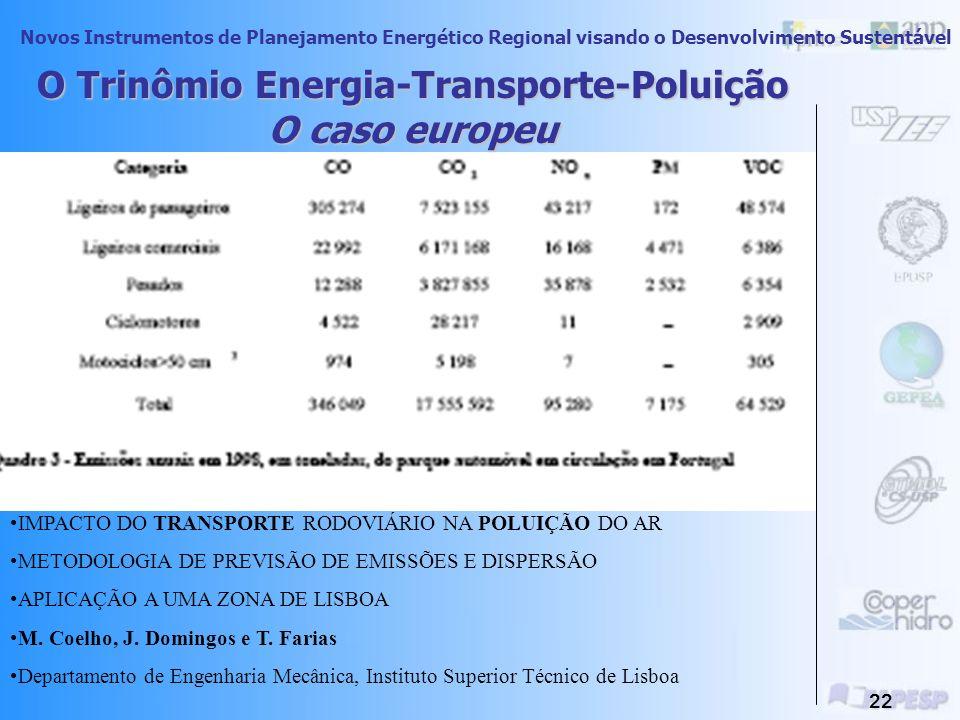 Novos Instrumentos de Planejamento Energético Regional visando o Desenvolvimento Sustentável 21 O Trinômio Energia-Transporte-Poluição O caso europeu