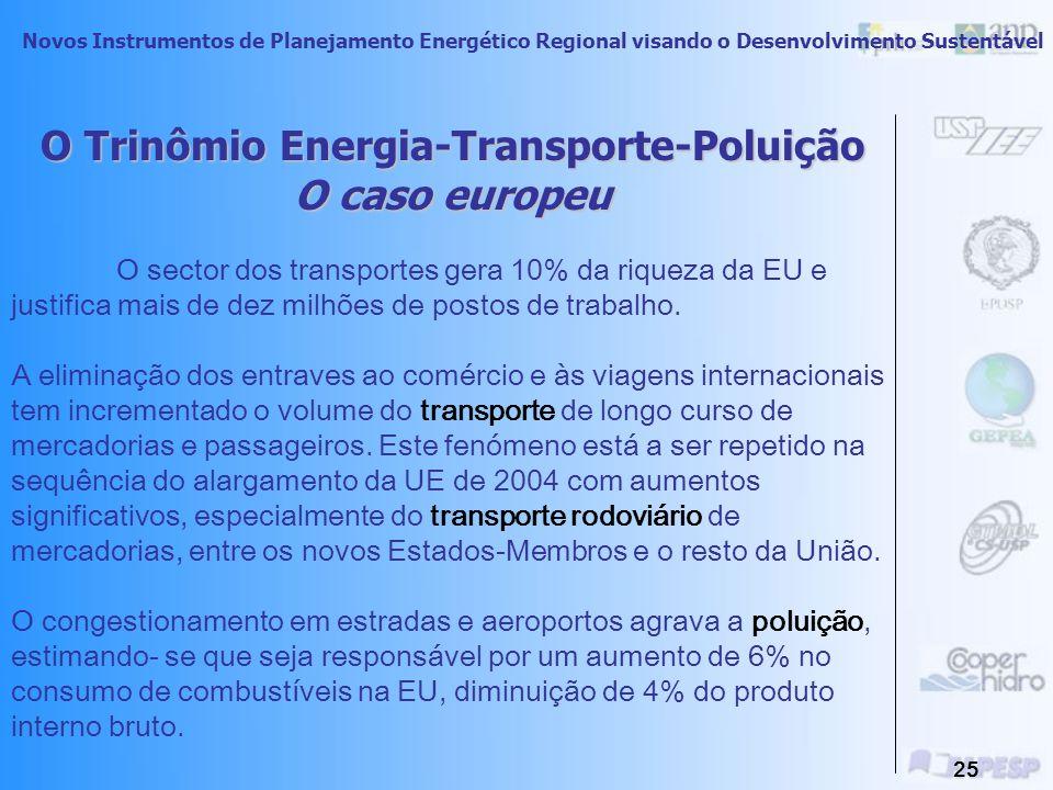 Novos Instrumentos de Planejamento Energético Regional visando o Desenvolvimento Sustentável 24 O Trinômio Energia-Transporte-Poluição O caso europeu A abertura das fronteiras e a disponibilidade de transportes têm oferecido aos cidadãos europeus níveis de mobilidade pessoal sem precedentes.