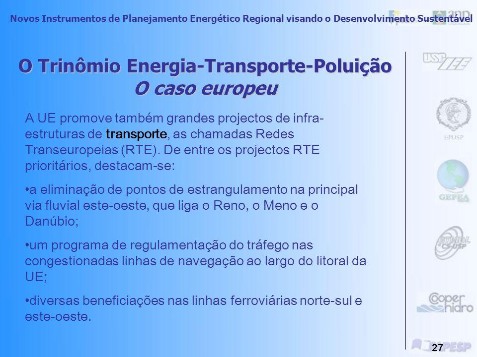Novos Instrumentos de Planejamento Energético Regional visando o Desenvolvimento Sustentável 26 O Trinômio Energia-Transporte-Poluição O caso europeu PAC em Transportes no MÚE: Abertura de concorrência nos mercados nacionais de transportes de toda a União, designadamente nos sectores rodoviário e aéreo e, em menor escala, no ferroviário.