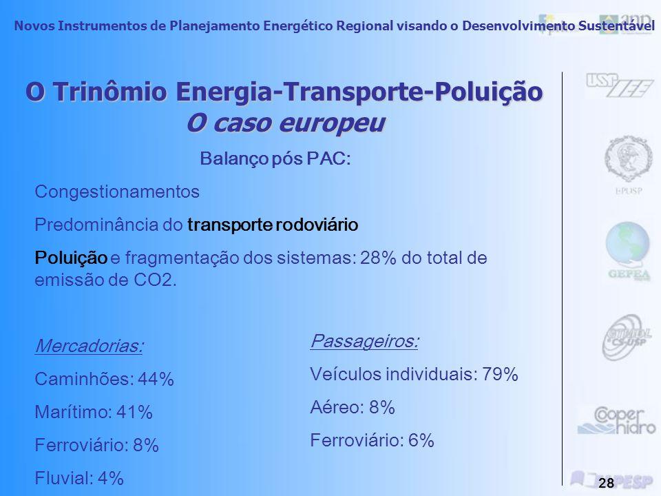 Novos Instrumentos de Planejamento Energético Regional visando o Desenvolvimento Sustentável 27 A UE promove também grandes projectos de infra- estruturas de transporte, as chamadas Redes Transeuropeias (RTE).
