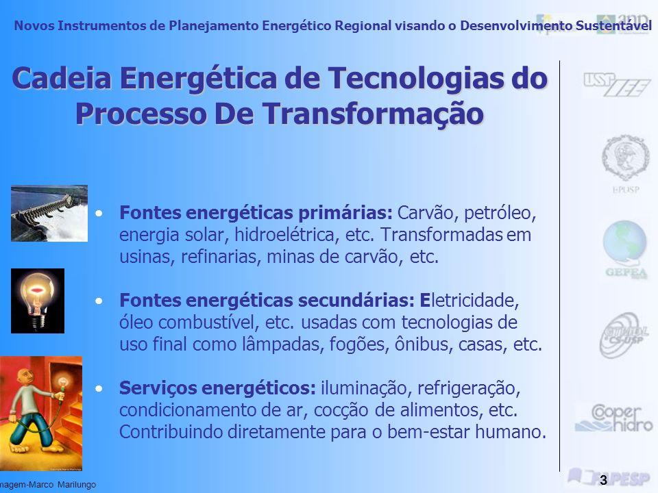Novos Instrumentos de Planejamento Energético Regional visando o Desenvolvimento Sustentável 2 O Processo De Uso Final Da Energia O propósito fundamental do uso da energia é assistir na satisfação das necessidades, ensejos e desejos do ser humano.