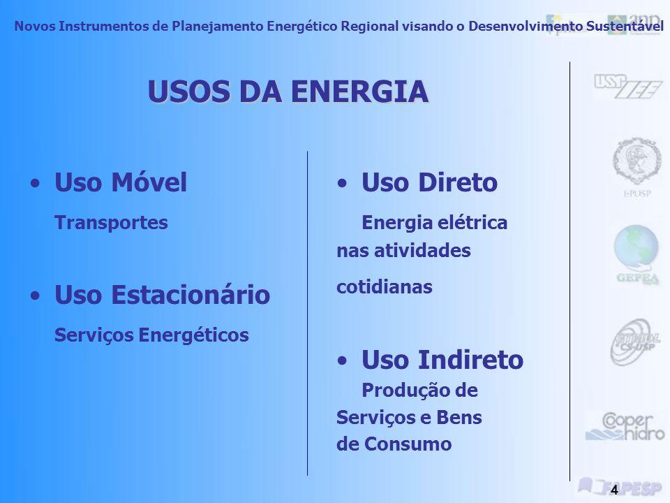 Novos Instrumentos de Planejamento Energético Regional visando o Desenvolvimento Sustentável 3 Cadeia Energética de Tecnologias do Processo De Transformação Fontes energéticas primárias: Carvão, petróleo, energia solar, hidroelétrica, etc.