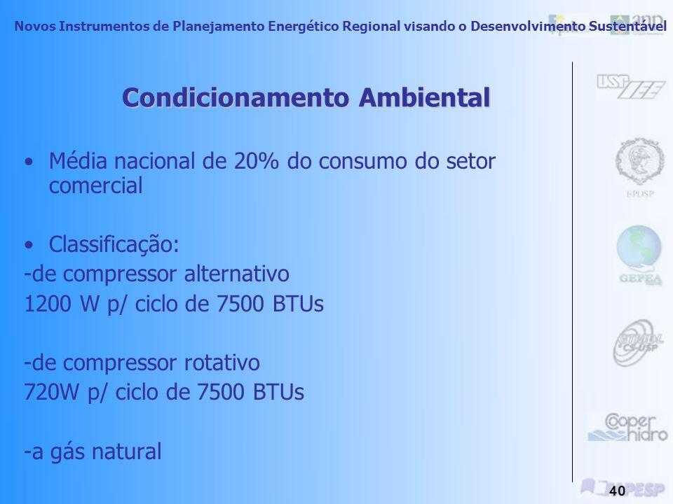 Novos Instrumentos de Planejamento Energético Regional visando o Desenvolvimento Sustentável 39 Aquecimento de Água Média nacional de 17% do consumo r