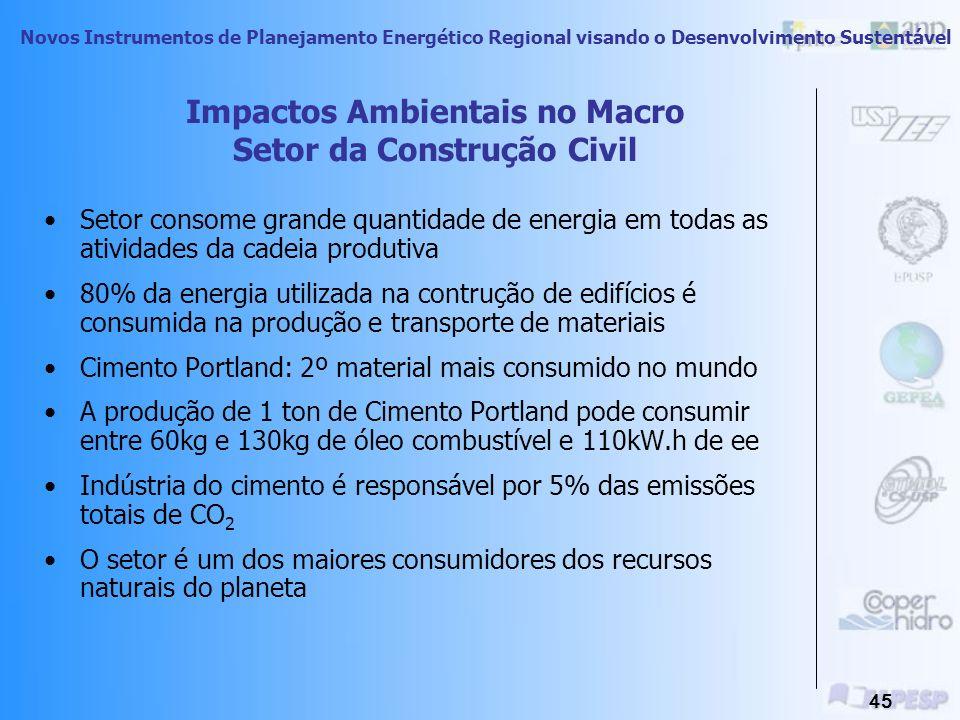 Novos Instrumentos de Planejamento Energético Regional visando o Desenvolvimento Sustentável 44 Consumo global de CFC Fonte: Goldemberg, José, Energia, Meio Ambiente e Desenvolvimento, Edusp, São Paulo, Brasil, 1996.