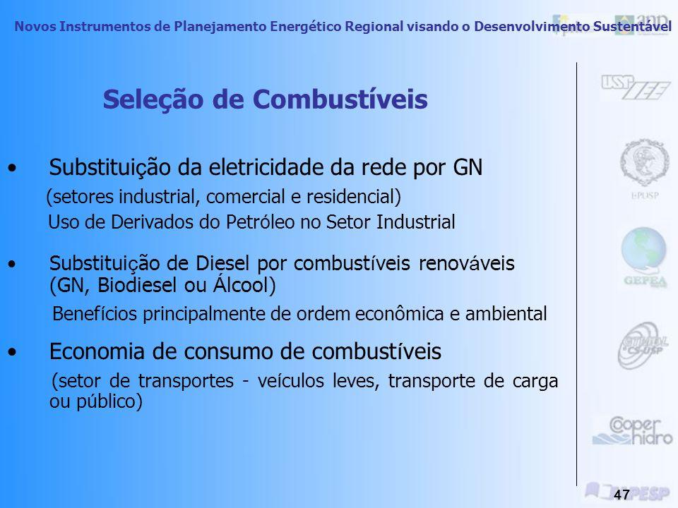 Novos Instrumentos de Planejamento Energético Regional visando o Desenvolvimento Sustentável 46 Substituição, Ajuste e Dimensionamento de Equipamentos Iluminação: Utilização de controles de Iluminação (Setores Comercial e Público) Substituição de lâmpadas LI por LFCs (Impactos Ambientais e Técnicos) Condicionamento Ambiental: Reajuste de sistemas de Ar Condicionado (Setor Comercial) Substituição de Eletrodomésticos Refrigeradores (Setor Residencial – 33% do Consumo) Aquecimento de Água (Setor Residencial – 20% do Consumo) Utilização de Coletores Solares Cogeração Dimensionamento, ajuste e substituição de motores