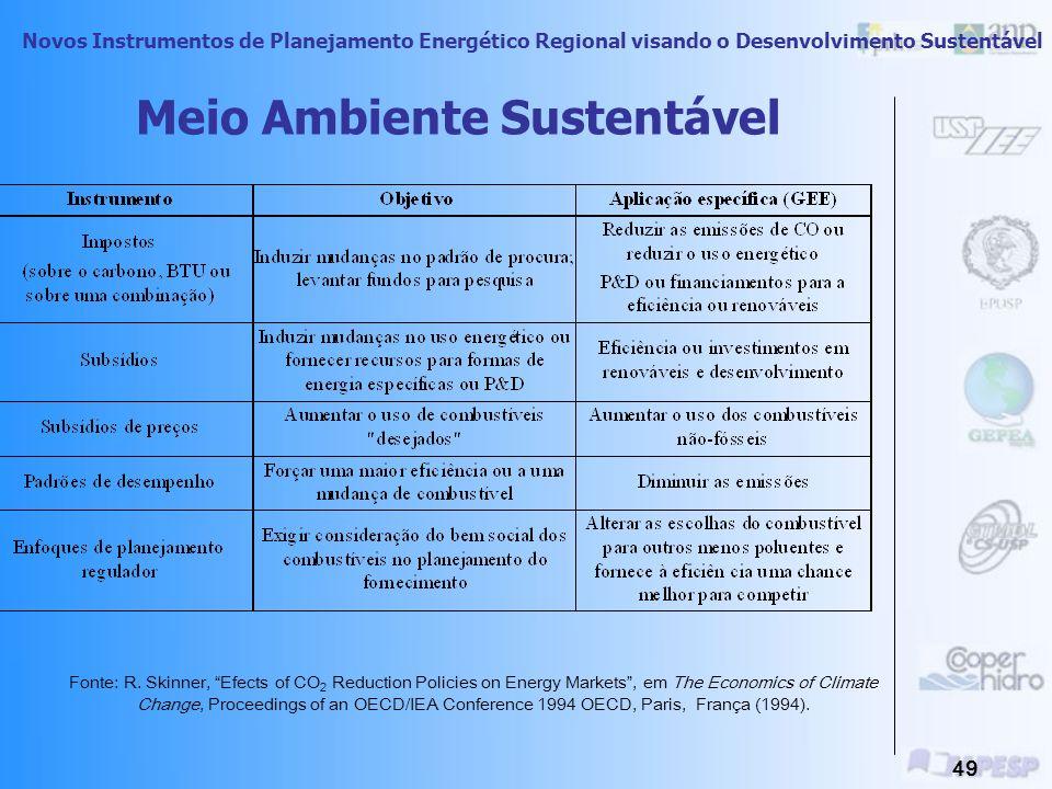 Novos Instrumentos de Planejamento Energético Regional visando o Desenvolvimento Sustentável 48 Informação e Educação Etiquetagem de eletrodom é stico