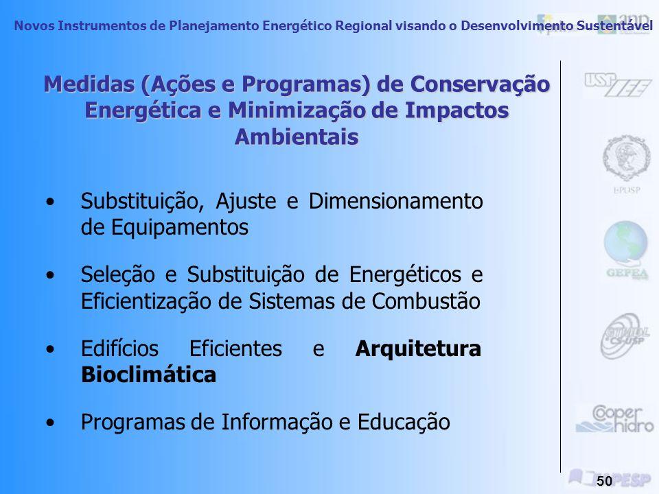Novos Instrumentos de Planejamento Energético Regional visando o Desenvolvimento Sustentável 49 Meio Ambiente Sustentável Fonte: R. Skinner, Efects of