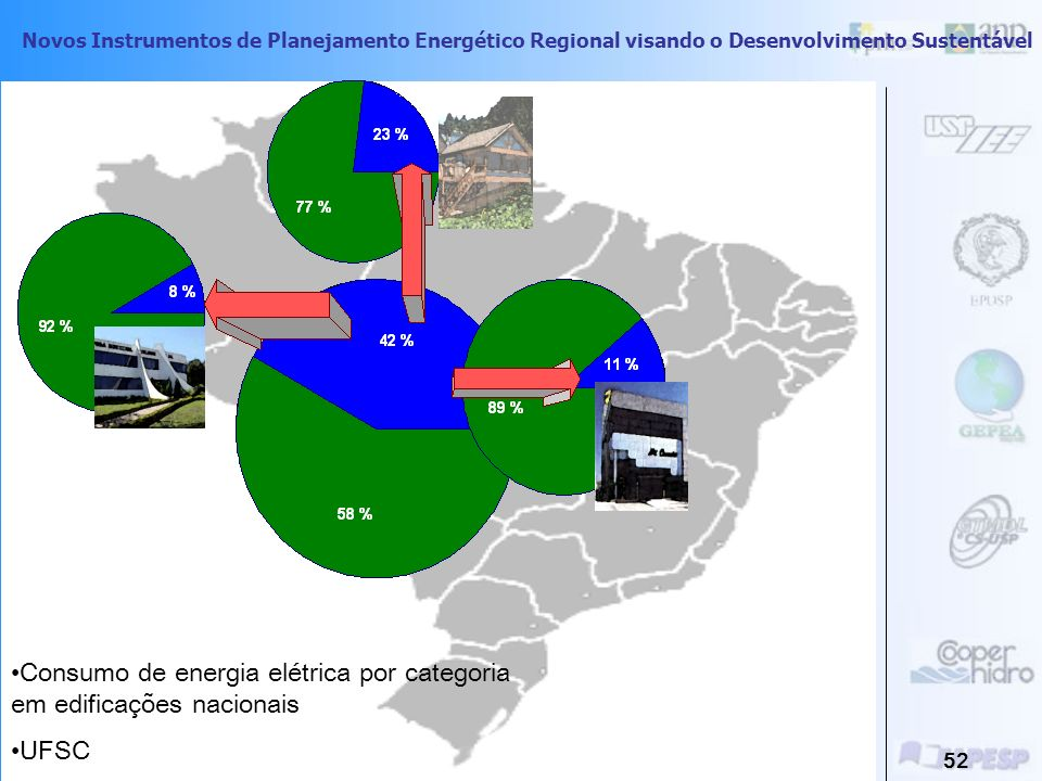 Novos Instrumentos de Planejamento Energético Regional visando o Desenvolvimento Sustentável 51 1) Fase Pré- Produção e Produção: Selecionar materiais
