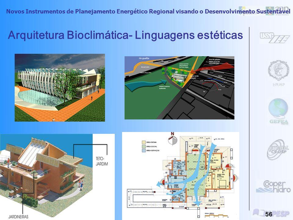 Novos Instrumentos de Planejamento Energético Regional visando o Desenvolvimento Sustentável 55 Arquitetura Bioclimática- Escopo teórico